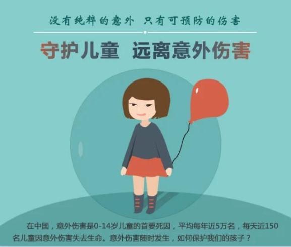 【演界信息图表】扁平卡通-如何守护儿童,远离意外伤害